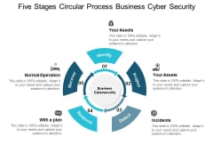 Five Stages Circular Process Business Cyber Security Ppt PowerPoint Presentation Icon Tips