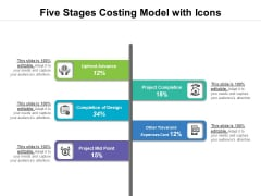 Five Stages Costing Model With Icons Ppt PowerPoint Presentation Summary Guidelines PDF