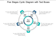 Five Stages Cyclic Diagram With Text Boxes Ppt Powerpoint Presentation Visual Aids Example File