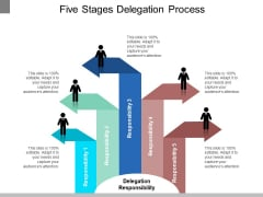 Five Stages Delegation Process Ppt PowerPoint Presentation Infographic Template Design Templates