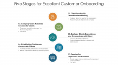 Five Stages For Excellent Customer Onboarding Ppt Infographics Ideas PDF