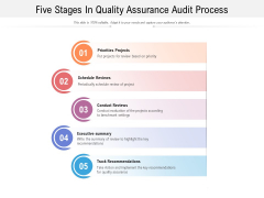 Five Stages In Quality Assurance Audit Process Ppt PowerPoint Presentation Inspiration Graphics Download PDF