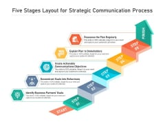 Five Stages Layout For Strategic Communication Process Ppt PowerPoint Presentation File Maker PDF