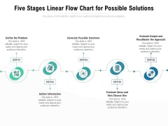 Five Stages Linear Flow Chart For Possible Solutions Ppt PowerPoint Presentation Gallery Clipart PDF