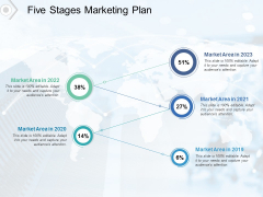 Five Stages Marketing Plan Ppt PowerPoint Presentation Inspiration Structure