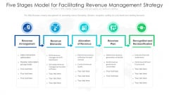 Five Stages Model For Facilitating Revenue Management Strategy Topics PDF