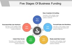 Five Stages Of Business Funding Ppt PowerPoint Presentation Slide