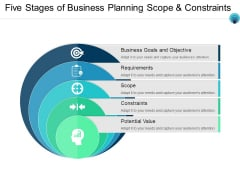 Five Stages Of Business Planning Scope And Constraints Ppt PowerPoint Presentation Gallery Graphics