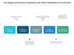 Five Stages Of Business Progression With Value Realization And Governance Ppt PowerPoint Presentation Summary Example