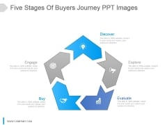 Five Stages Of Buyers Journey Ppt Images