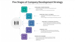 Five Stages Of Company Development Strategy Ppt File Good PDF