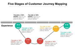 Five Stages Of Customer Journey Mapping Ppt PowerPoint Presentation Outline Slide PDF
