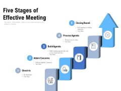 Five Stages Of Effective Meeting Ppt PowerPoint Presentation Pictures Backgrounds