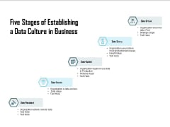 Five Stages Of Establishing A Data Culture In Business Ppt PowerPoint Presentation Outline Microsoft