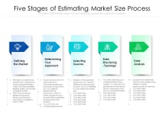 Five Stages Of Estimating Market Size Process Ppt PowerPoint Presentation Infographic Template Graphics Tutorials PDF