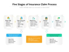 Five Stages Of Insurance Claim Process Ppt PowerPoint Presentation Show Background PDF