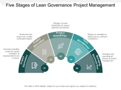 Five Stages Of Lean Governance Project Management Ppt PowerPoint Presentation Infographic Template Vector