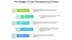 Five Stages Of Lean Manufacturing Process Ppt PowerPoint Presentation Icon Grid PDF