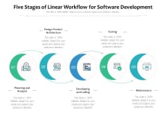 Five Stages Of Linear Workflow For Software Development Ppt PowerPoint Presentation Infographic Template Visual Aids PDF
