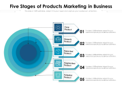 Five Stages Of Products Marketing In Business Ppt PowerPoint Presentation Icon Model PDF