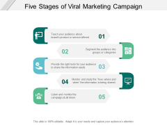 Five Stages Of Viral Marketing Campaign Ppt PowerPoint Presentation Infographic Template Icons