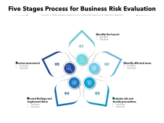 Five Stages Process For Business Risk Evaluation Ppt PowerPoint Presentation Inspiration Infographics PDF