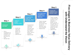 Five Stages To Business Value Delivery With Understand The Vision Ppt PowerPoint Presentation Summary Graphics PDF