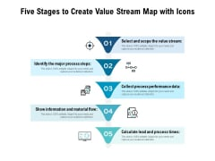 Five Stages To Create Value Stream Map With Icons Ppt PowerPoint Presentation Infographic Template Pictures PDF