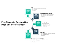 Five Stages To Develop One Page Business Strategy Ppt PowerPoint Presentation Icon Example File PDF
