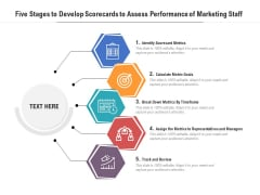 Five Stages To Develop Scorecards To Assess Performance Of Marketing Staff Ppt PowerPoint Presentation Gallery Skills PDF