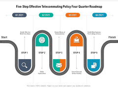 Five Step Effective Telecommuting Policy Four Quarter Roadmap Background