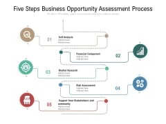 Five Steps Business Opportunity Assessment Process Ppt PowerPoint Presentation File Designs Download PDF