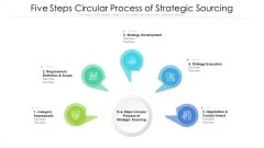 Five Steps Circular Process Of Strategic Sourcing Ppt PowerPoint Presentation Gallery Graphic Tips PDF