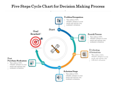 Five Steps Cycle Chart For Decision Making Process Ppt PowerPoint Presentation Gallery Shapes PDF