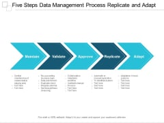 Five Steps Data Management Process Replicate And Adapt Ppt Powerpoint Presentation Inspiration Example Topics