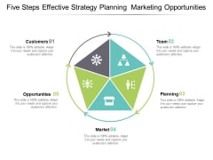 Five Steps Effective Strategy Planning Marketing Opportunities Ppt Powerpoint Presentation Inspiration Styles