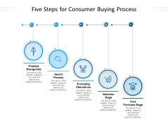 Five Steps For Consumer Buying Process Ppt PowerPoint Presentation Pictures Show PDF