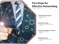 Five Steps For Effective Networking Ppt PowerPoint Presentation Ideas Graphics Design PDF