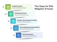Five Steps For Risk Mitigation Process Ppt PowerPoint Presentation Inspiration Example Topics PDF
