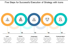 Five Steps For Successful Execution Of Strategy With Icons Ppt Powerpoint Presentation Outline Professional