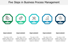 Five Steps In Business Process Management Ppt PowerPoint Presentation Portfolio Model