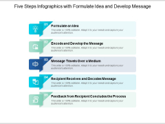 Five Steps Infographics With Formulate Idea And Develop Message Ppt PowerPoint Presentation Show Master Slide