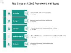 Five Steps Of ADDIE Framework With Icons Ppt PowerPoint Presentation Outline Clipart Images PDF