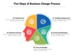Five Steps Of Business Change Process Ppt PowerPoint Presentation Gallery Slide Portrait PDF