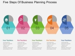 Five Steps Of Business Planning Process Powerpoint Template