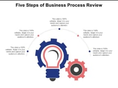 Five Steps Of Business Process Review Ppt PowerPoint Presentation Gallery Inspiration PDF