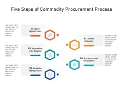 Five Steps Of Commodity Procurement Process Ppt PowerPoint Presentation File Show PDF