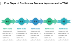 Five Steps Of Continuous Process Improvement In TQM Ppt PowerPoint Presentation Ideas Format PDF