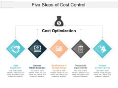 Five Steps Of Cost Control Ppt PowerPoint Presentation Summary Clipart