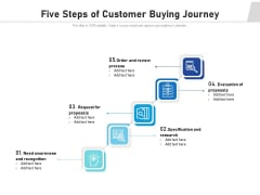 Five Steps Of Customer Buying Journey Ppt PowerPoint Presentation File Tips PDF